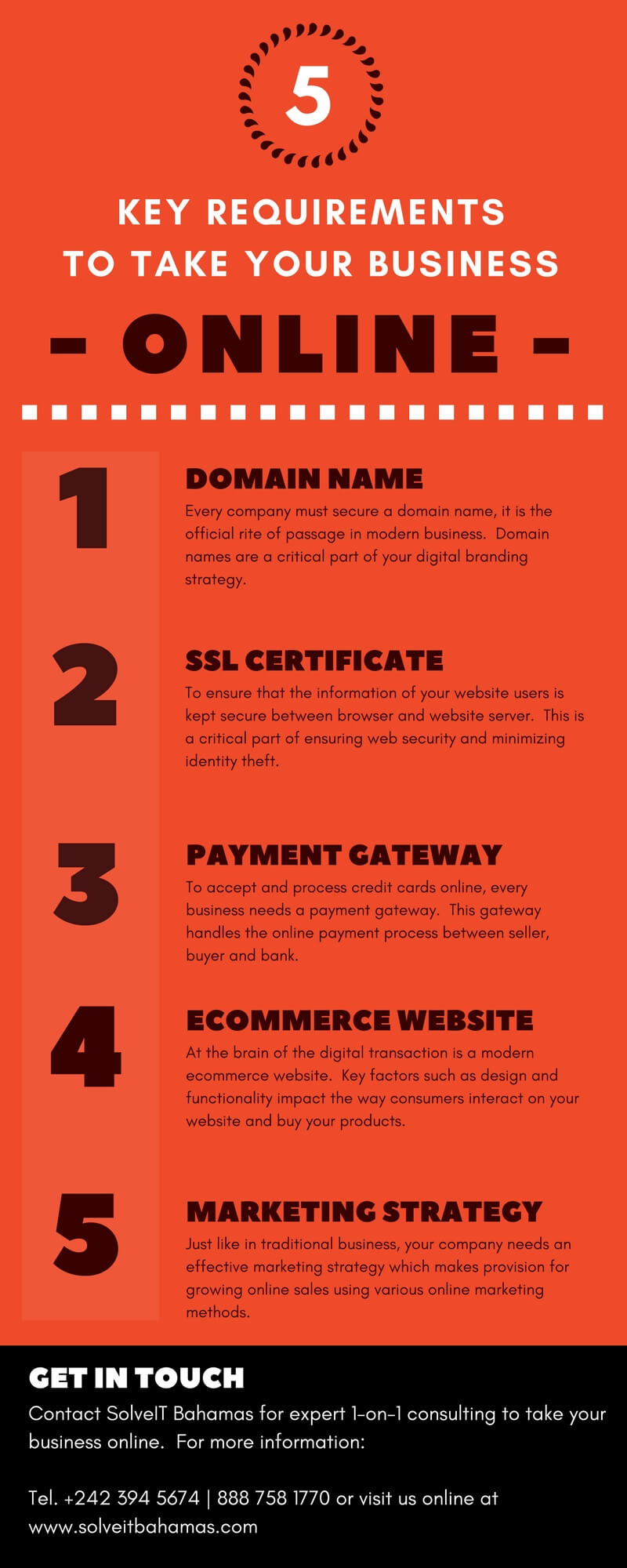 5 Key eCommerce Website Requirements