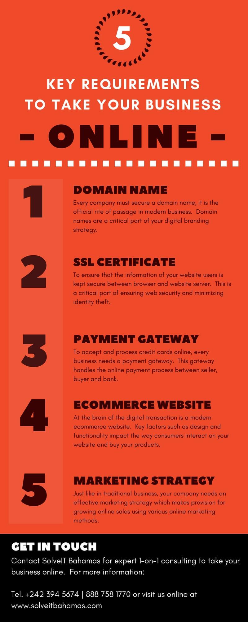 5 Key eCommerce Website Requirements